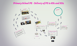 Copy of Primary School PE - Delivery of PE to KS1 and KS2
