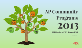 Asia Pacific Community Programs 2013 (Part 4)
