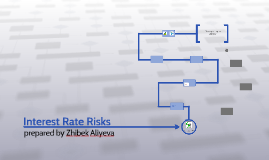 Interest Rate Risks