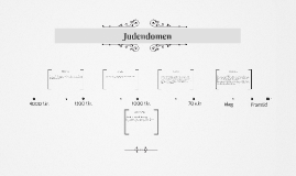 Judendomen-tidslinje