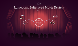 Romeo and Juliet 1996 Movie Review