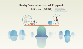 Early Assessment and Support Alliance (EASA) Presentation for RHS teachers