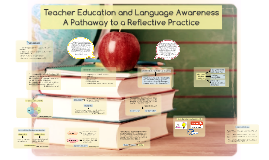 Teacher Education and Language Awareness