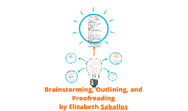 Copy of Brainstorming, Outlining, and Proofreading