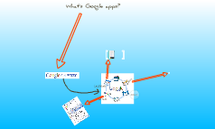 google apps lesson