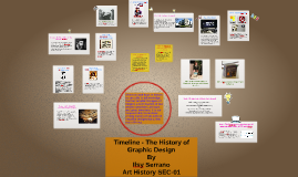 Timeline - The History of Graphic Design
