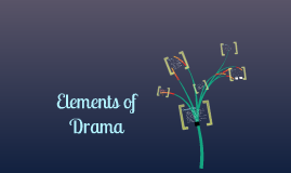 Copy of Grade 7 and 8 Drama - Elements of Drama