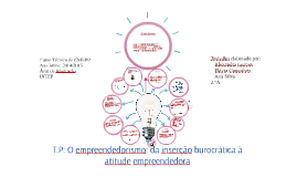 T.P: O empreendedorismo: da inserção burocrática à atitude e
