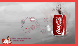 Copy of CocaCola analysis
