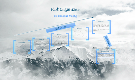 Plot Organizer - Parvana's Journey