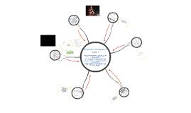 Copy of Integration Management