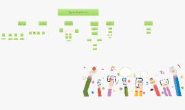 Actividad 2 A.  Mapa conceptual: Clasificación de instrumentos de evaluación y sus características.