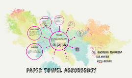 Paper Towel Absorbance