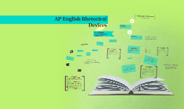 Copy of AP English Rhetorical Devices