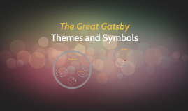 Copy of The Great Gatsby - Themes and Symbols