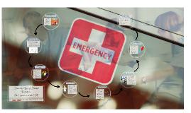Being an Emergency Department Volunteer