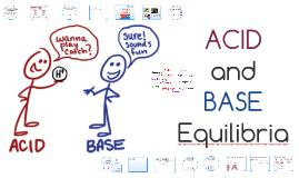 Ch 16 Acid-Base Equilibrium