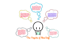 Copy of Psyche of MacDuff