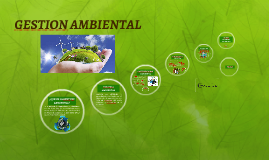 Copy of GESTION AMBIENTAL