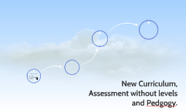 New Curriculum, Assessment without levels and Pedgogy.