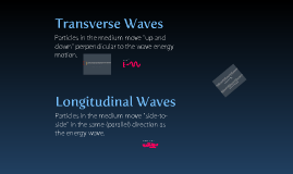 Waves - Longitudinal & Transverse