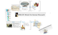 PIRATE Model for Internet Research
