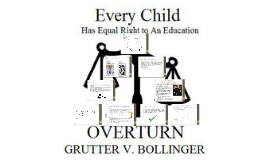 grutter vs bollinger The court revisits bakke 25 years later: the michigan affirmative action cases directions read the synopsis of gratz v bollinger and grutter v bollinger complete the first part of the graphic organizer with your class.