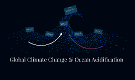 Global Climate Change & Ocean Acidification