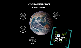 Copy of Contaminación Ambiental