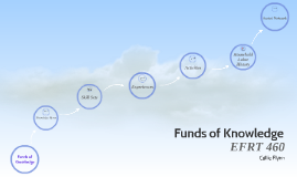 Funds of Kownledge