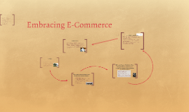 Copy of Copy of Embracing E-Commerce