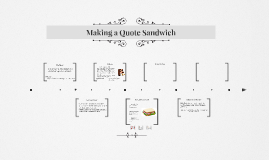Making a Quote Sandwich