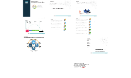 Reestructurar los sitios WEB