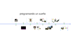 Copy of Programando un sueño
