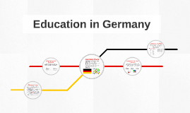 Education in Germany