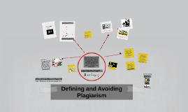 Copy of Defining and Avoiding Plagiarism