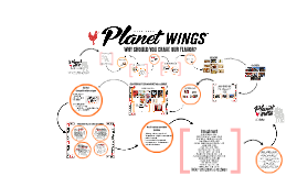 Planet Wings Presentation