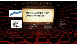 Movie Lengths from 1940 to Present