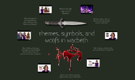 Copy of Macbeth Themes