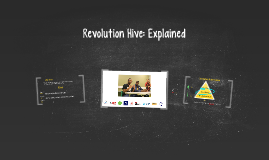 Revolution Hive: Overview
