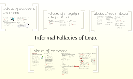 Informal Fallacies of Logic