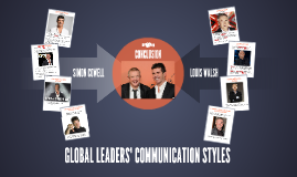 Global Leaders' Communication Styles