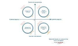 Educación basada en competencias: marco conceptual