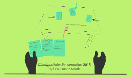 Glenigan Sales Presentation 2015 by Leo Carter-Smith