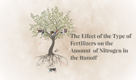 The Effect of the Type of Fertilizers on the Amount  of Nitr