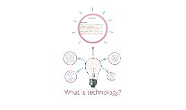 What is technology? (ESO3)