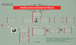 Copy of MODELOS EDUCATIVOS EN MÉXICO