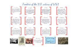History of the Atom Picture Timeline by Alyonna Kniestedt on Prezi