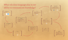 Copy of How does language hinder or help us share knowledge?