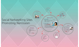 Social Networking Sites & Narcissism